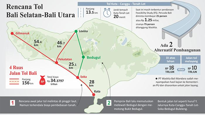 Bali mega toll road plans still drag on priority given to kuta the study of the plan to either go from pekutatan or soka is still being conducted pu bali head astawa riadi told tribun bali on sunday thecheapjerseys Choice Image