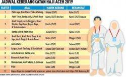 12 Kloter Haji Aceh Terbentuk