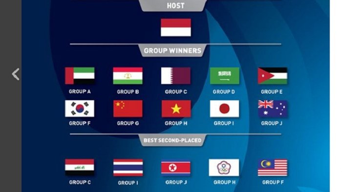 Piala Asia U-19 2018 - Timnas U-19 Indonesia Tempati Pot Teratas Bersama Jepang dan Arab Saudi