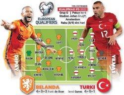 Belanda vs Turki, De Oranje Waspadai Burak Yilmaz