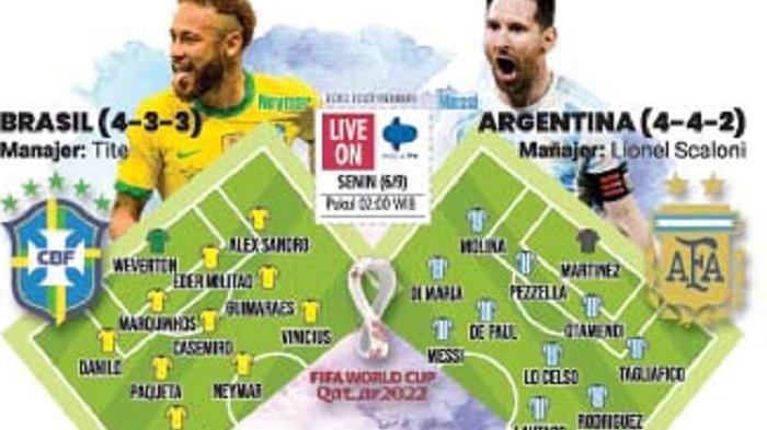 Brasil vs Argentina,Ulang Final Copa America 2021