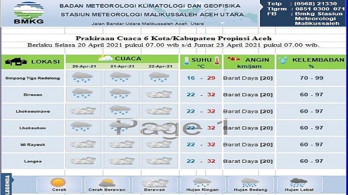 Hujan Diprediksi Masih Landa Sebagian Aceh Hingga 10 Ramadhan