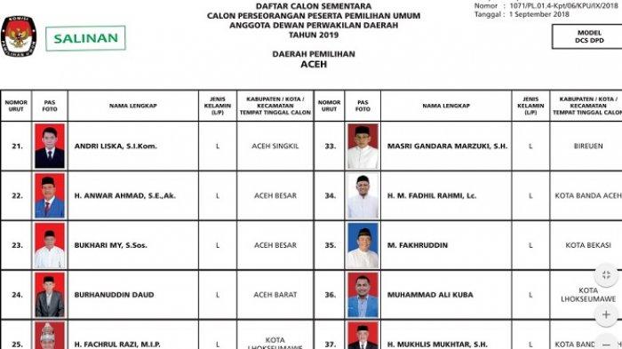 Ini Daftar Calon Sementara Anggota DPD RI Asal Aceh yang Diumumkan KPU
