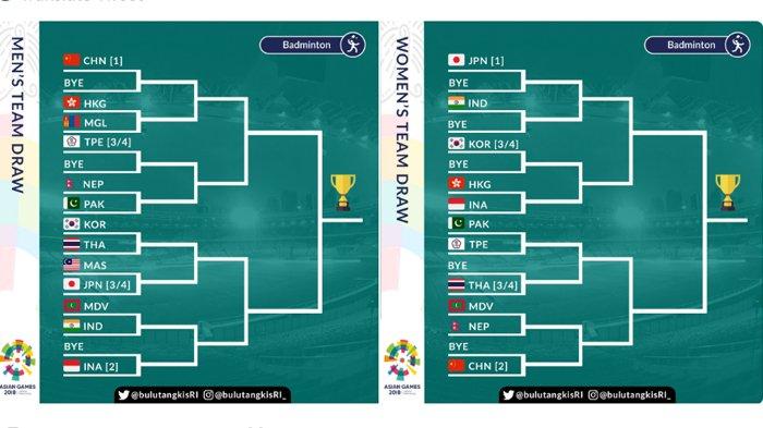 Hasil Drawing Bulu Tangkis Asian Games 2018 - Beregu Putra Indonesia Satu Pool dengan Tim-Tim Kuat