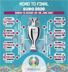 Euro 2020, Tiga Big Match di Babak 16 Besar