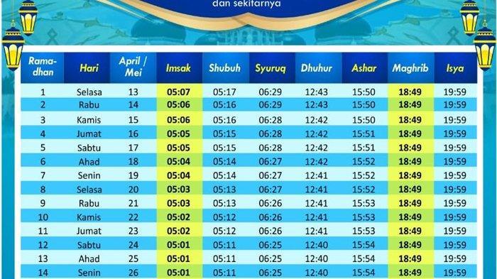Kemenag Aceh Terbitkan Imsakiyah Ramadhan 1442 H, Penetapan Awal Puasa Tunggu Sidang Isbat