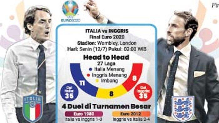 Final Euro 2020, Media Italia Khawatir Konspirasi