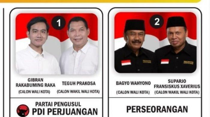 Putra Jokowi, Gibran dan TeguhUnggul Telak Dalam Pilkada Solo, Ketua GP Ansor Sampaikan Hal Ini