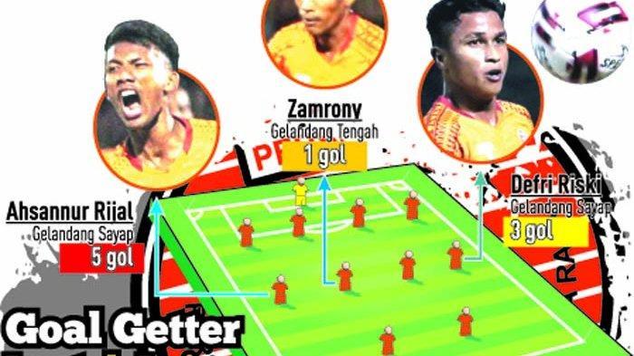 Tanpa Fani Aulia Malam Ini, Blitar Bandung United Target Satu Poin Melawan Persiraja di Lampineung