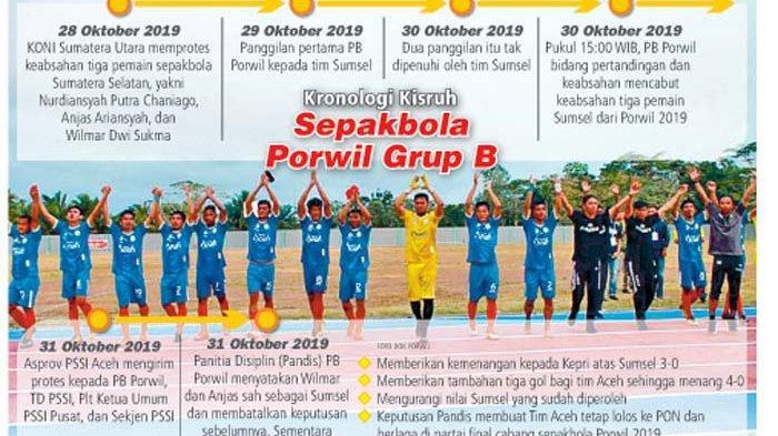 Sumut Coba Ganggu Aceh, Protes Keabsahan Tiga Pemain Sumsel