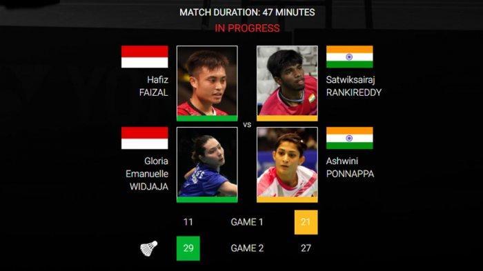 Terjadi delapan kali duece pada set dalam pertandingan antara pasangan ganda campuran Indoensia, Hafiz Faizal/Gloria Emanuelle Widjaja vs Satwiksairaj Rankreddy/Ashwini Ponnappa, pada babak pertama turnamen badminton Yonex Thailand Open 2021, Selasa (12/1/2021).