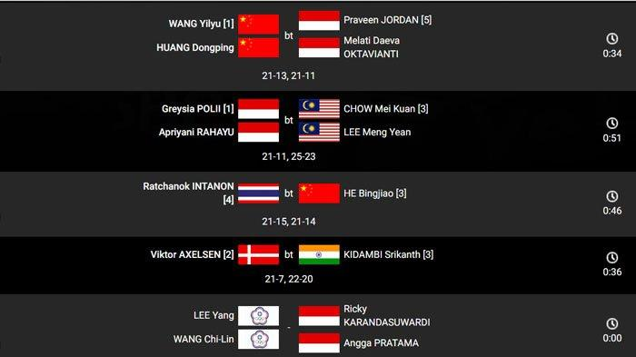 Hasil Lengkap Final India Open 2019 - Praveen/Melati & Ricky/Angga Kalah, Indonesia Gagal Juara Umum
