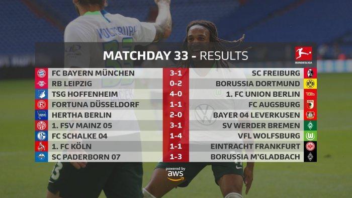 Hasil Pertandingan dan Klasemen Liga Jerman, Muenchen dan Dortmund Menang, Ini Rekor Kedua Tim
