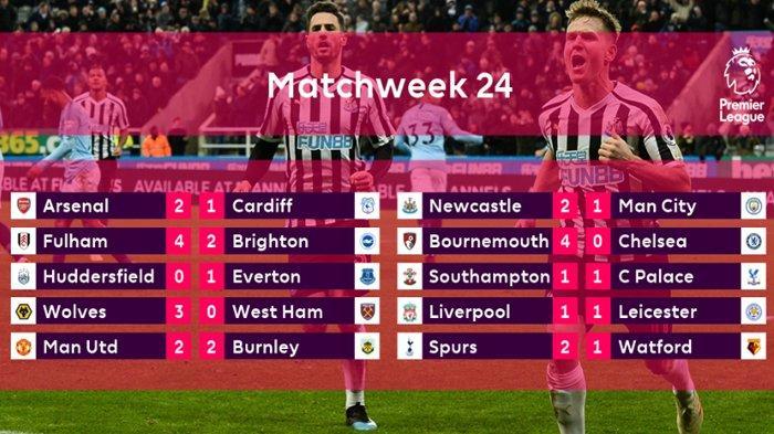 Hasil Pertandingan dan Klasemen Liga Inggris - Liverpool Masih Memimpin, Chelsea Dilibas tanpa Balas