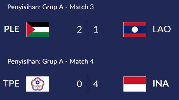 Menang Telak Atas Taiwan, Timnas U-23 Indonesia Gagal Geser Palestina di Grup A Asian Games 2018