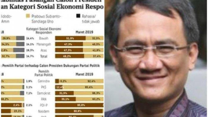 Hasil Survei Litbang Kompas PSI Terancam Tak Lolos Ambang Batas Parlemen, Andi Arief: Partai Stabilo