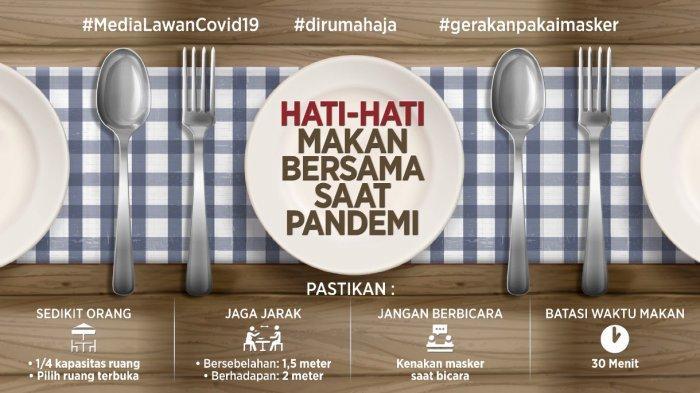 Kampanye Anti-Covid19 - Hati-hati Makan Bersama Saat Pandemi Corona, Tetap Patuhi Protokol Kesehatan