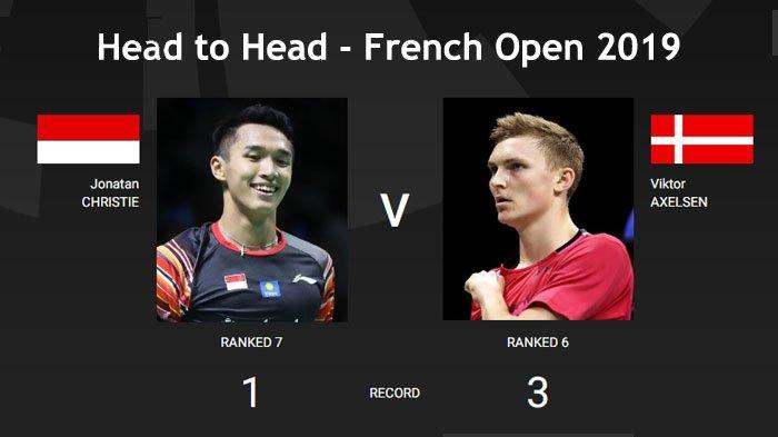 Hasil French Open 2019 - Jonatan Christie Melaju ke Final, Singkirkan Pebulu Tangkis Viktor Axelsen