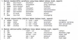 Mengenal Pembentukan Imbuhan (Affixes) dalam Bahasa Aceh