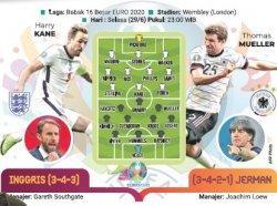 Inggris vs Jerman, Dendam Lama Southgate