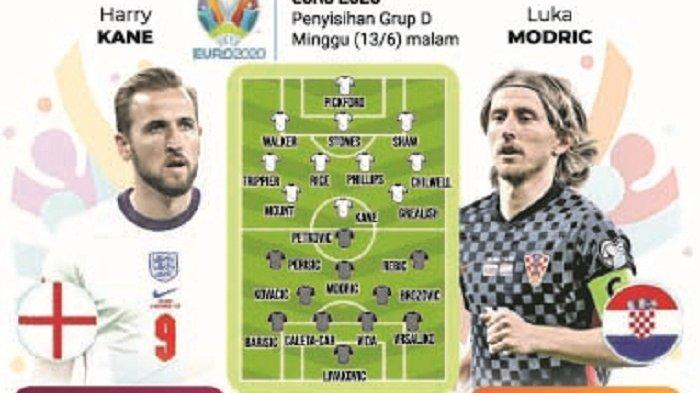 Inggris vs Kroasia, Peluang The Three Lions Balas Dendam