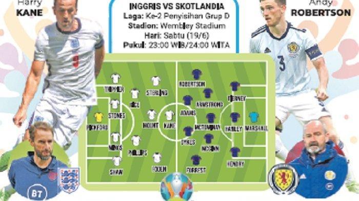 Inggris vs Skotlandia, Rivalitas Tertua di Dunia