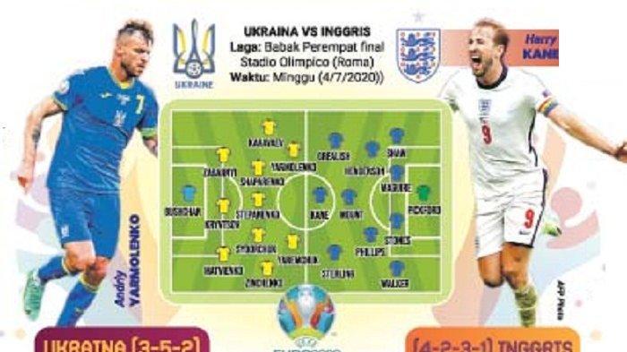 Inggris Vs Ukraina, Motivasi Ekstra