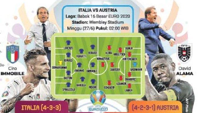Italia vs Austria, Azzurri Incar Rekor Baru