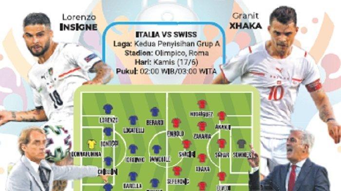 Italia vs Swiss, Pembuktian Insigne