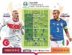 Italia vs Turki, Duel Tim Jago Bertahan