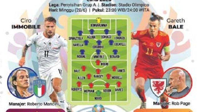 Italia vs Wales, Gli Azzurri Menuju Rekor