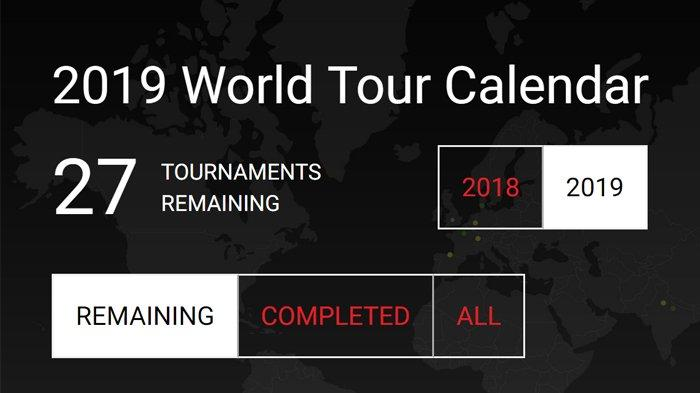Jadwal Lengkap Turnamen BWF World Tour 2019, Owi/Butet Jalani Duet Terakhir di Indonesia Masters