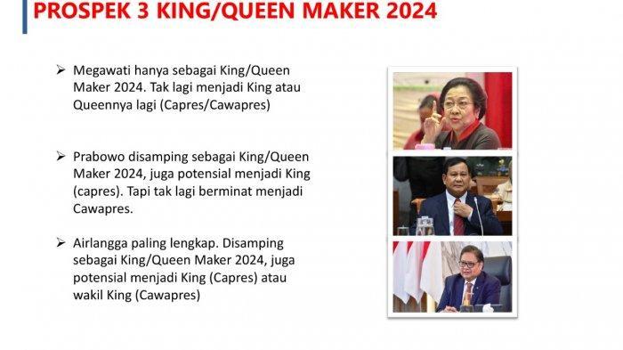 Peneliti Lingkar Survei Indonesia (LSI), Denny JA, Adjie Alfaraby, mengungkapkan bahwa Ketua Umum PDIP Megawati Soekarnoputri, Ketua Umum Partai Golkar Airlangga Hartarto, dan Ketua Umum Partai Gerindra Prabowo Subianto merupakan king maker Pemilihan Presiden (Pilpres) 2024