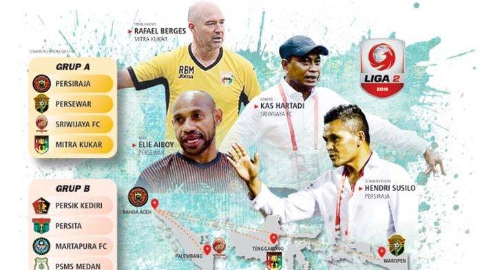 Kembali ke Tanah Papua, Jelang Babak 8 Besar Liga 2