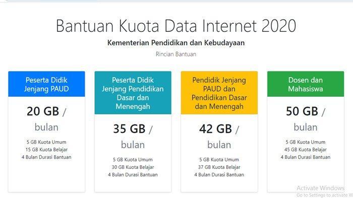 Alhamdulillah, Kemendikbud Lanjutkan Bantuan Kuota Internet Gratis, Akan Dimulai Maret 2021