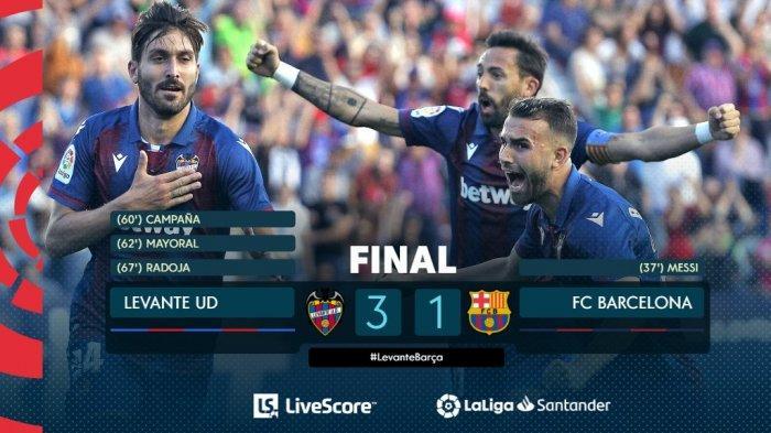 Hasil Liga Spanyol - Gol Lionel Messi Tak Berguna, Barcelona Tumbang di Kandang Levante