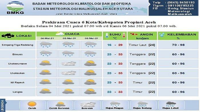 Ini Prediksi Cuaca di Sebagian Aceh Hingga 24 Ramadhan