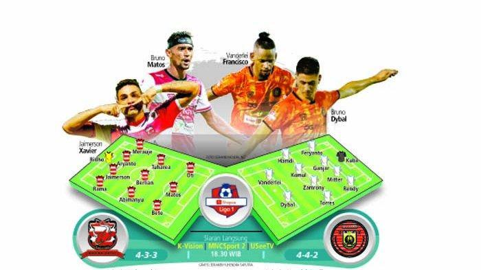 Babak I, Madura United Vs Persiraja Banda Aceh 0-0, Disiarkan Langsung di Usee Sport dan O Channel