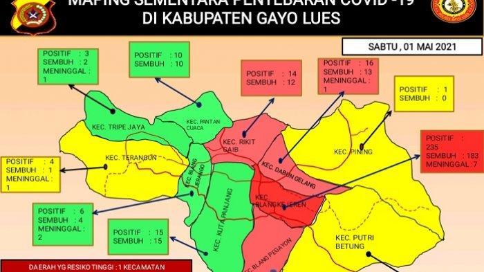Gawat! Kecamatan Blangkejeren Jadi Zona Merah Penyebaran Covid-19, Begini Status 10 Kecamatan Lain