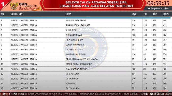 Live Score BKN Aceh 14 September 2021 di 10 Titik Lokasi, Maulida Raih Skor Tertinggi 464 di Sesi I
