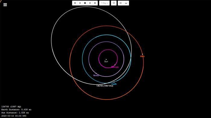 Jelang Idul Fitri Asteroid 1997 BQ Melintas Dekat Bumi, Berpotensi Bahaya, Ini Penjelasan Lapan