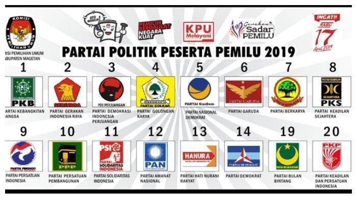 Survei IDM: Demokrat Melejit di Tiga Besar Bersama PDI Perjuangan dan Golkar, Gerindra justru Anjlok