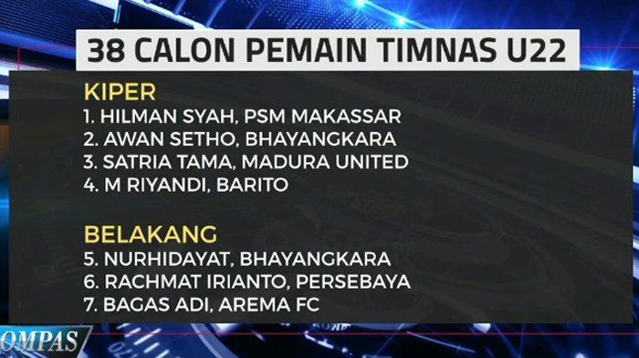 Indra Sjafrie Panggil 38 Pemain Timnas Indonesia U-22 untuk Piala AFF 2019, Ini Daftar Namanya