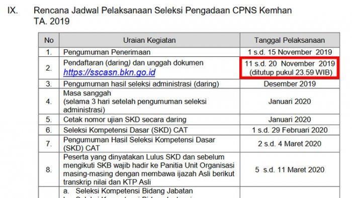 Pendaftaran CPNS 2019 Kementerian Pertahanan Ditutup Nanti Malam, Kenapa Beda dengan yang Lain?