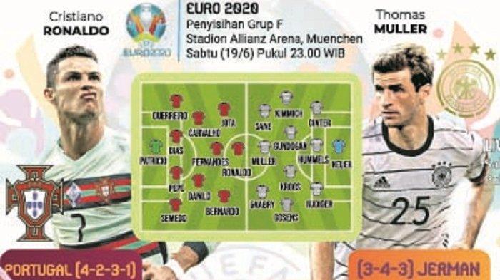Hasil Euro 2020 Portugal vs Jerman, Gol Cepat Der Panzer Menit ke-4 Dianulir Wasit