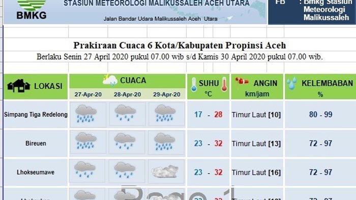 Sebagian Aceh Diprediksi Hujan Hingga Hari ke Enam Ramadhan, Ini Data BMKG