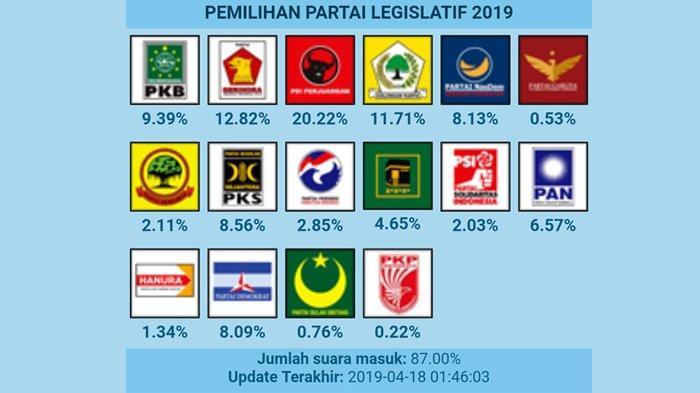 Ini Jadwal Pelantikan dan Nama-nama Anggota Dewan Aceh Utara Terpilih 2019 Didominasi Kaum Muda