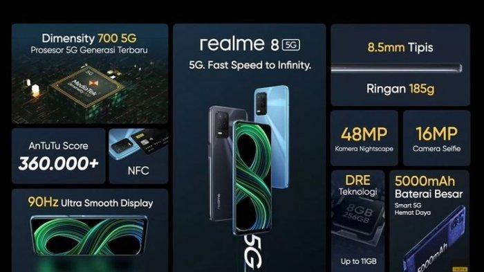 Realme 8 5G, Ponsel 5G Termurah di Indonesia, hanya Rp 3,2 jutaan