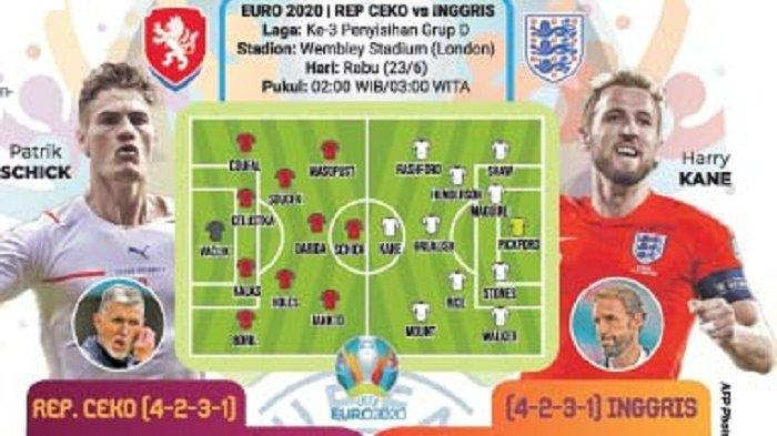 Rep Ceko vs Inggris, Tiga Singa Dalam Tekanan