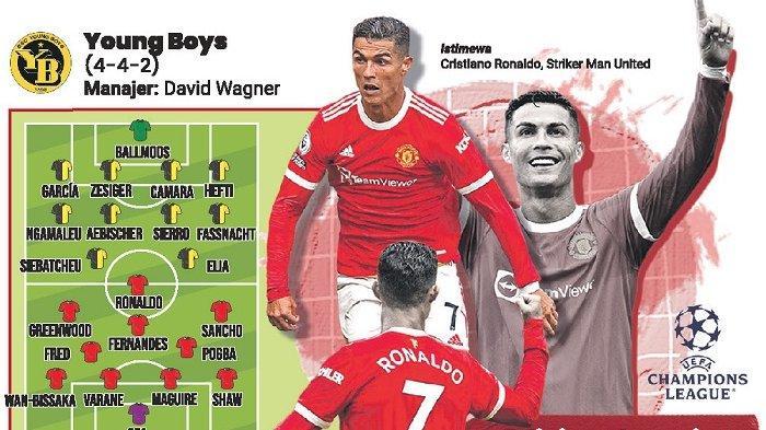 Young Boys vs Man United, Optimisme Ronaldo